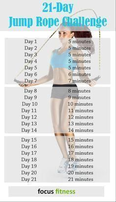 21 day jump rope challenge to burn fat. This cardio workout challenge is the best way to lose weight and strengthen your body. Fitness Workouts, Fitness Herausforderungen, Health Fitness, Fitness Quotes, Yoga Workouts, Planet Fitness, Women's Health, Fitness Tracker, Mini Workouts