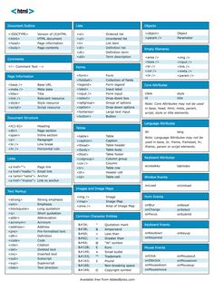 html cheat sheet & html - html cheat sheet - html code - html color codes - html css - html code web design - html color palette - html for beginners Cheat Sheets, Html Cheat Sheet, Java Cheat Sheet, Javascript Cheat Sheet, Computer Coding, Computer Programming, Computer Science, Learn Programming, Design Development