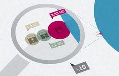 Popular Mechanics Infographics by Martin Oberhäuser, via Behance