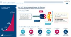 2_bis infographie-IM-api Wearable Technology, Champions, Big Data, Bar Chart, France, Innovation, Connection, Digital, Google Glass
