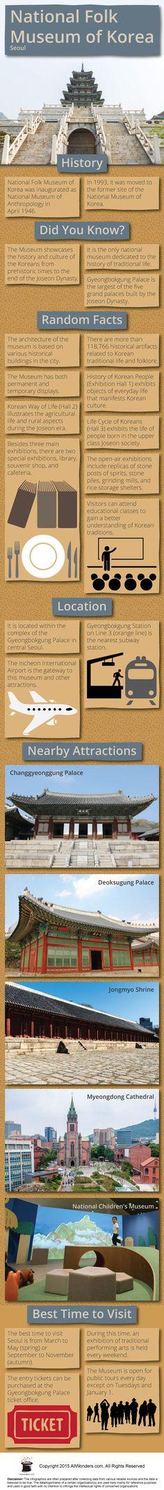 National Folk Museum of Korea Infographic