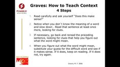 Powerful Ways to Teach Context Clues Using Technology BY: PowerUp WHAT WORKS and Keys to Literacy