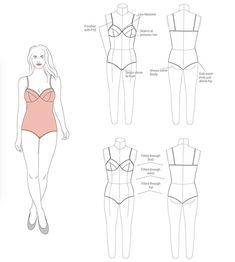 The Ariane bodysuit sewing pattern, from Seamwork. Ariane