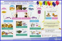 Promo Berhadiah Tulipware Januari - Februari 2014