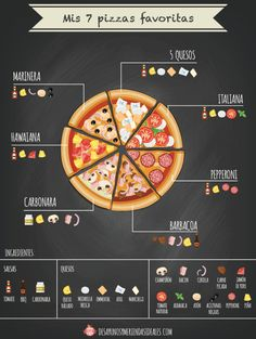 Pizza Menu Design, Pizzeria Design, Casa Pizza, Bubble Pizza, Avocado Pizza, Artichoke Pizza, Pizza Branding, Prosciutto Pizza, Pizza Life