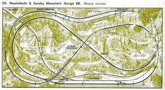 N Scale Track Plans | Thread: Covered bridge with track and road BOTH prototypical?
