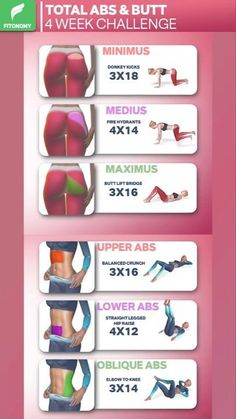TOTAL ABS BUTT CHALLENGE A workout challenge designed specifically to tone and strengthen your butt and abs Perfect for beginners this challenge targets two of the. Total Abs, At Home Workout Plan, At Home Workouts, Total Gym Workouts, Butt Workouts, Workout Plans, Ab Workout Women, Gym Workouts To Lose Weight, 100 Workout