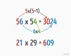 9 Ingenious Math Tricks We Weren't Taught at School Math For Kids, Fun Math, Math Worksheets, Math Activities, Multiplication Tricks, Maths Tricks, Math Magic, Maths Solutions, Math Formulas