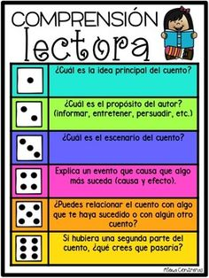 Comprension Lectora con Dados (Comprehension Activities in Spanish)
