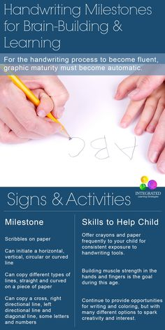 "Handwriting Development: When Handwriting Milestones aren't Developed the ""Write"" Way, Brain-Building Activity Suffers | ilslearningcorner.com"
