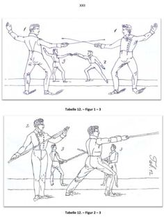 German Friedrich Christian Christmann member of the French Imperial guard who fought during the Napoleonic Wars his Theoretical-Practical manual of the Sabre published 1838