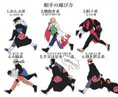 Kkk o hashirama com o madara :b Naruko Uzumaki, Sasunaru, Naruto Cute, Madara Uchiha, Shikamaru, Naruto Shippuden Anime, Anime Naruto, Anime Manga, Anime Meme