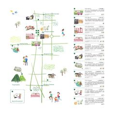 Bus Map, Experience Map, Map Projects, Japan Illustration, Magazine Layout Design, Map Design, Book Layout, Graphic Patterns, Map Art
