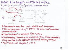 Addition of Halogens to Alkenes with Dihalides