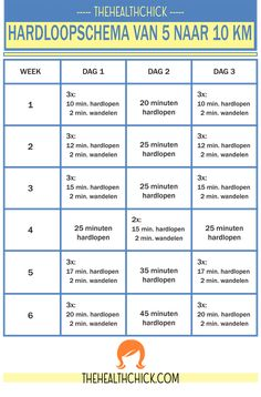 the health chick, hardloopschema moeder, hardlopen moeders, moeder bootc… – Fitness And Exercises Sweat Workout, Boot Camp Workout, Triathlon Training, Sports Training, Running Motivation, Fitness Motivation, Dieet Plan, Killer Body, Running For Beginners