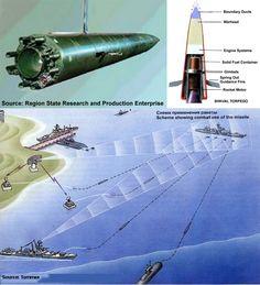 Resultado de imagem para torpedo hoot