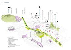 Célula Arquitectura, segundo y tercer lugar por plan maestro en cerros Nutibara y La Asomadera / Medellín,Esquema urbano: equipamientos. Image Cortesía de Célula Arquitectura