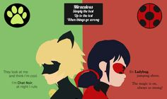 Ladybug and Cat Noir Catnoir And Ladybug, Ladybug Y Cat Noir, Ladybug Comics, Ladybug Quotes, Miraculous Wallpaper, Complicated Love, Marinette And Adrien, Superhero Names, Paris Photography