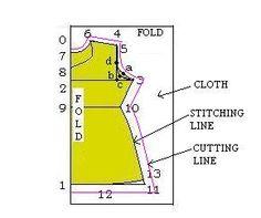 AMINA CREATIONS: HOW TO STITCH A TOP/KURTI / SEWING BASICS