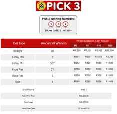 Latest South African #Pick3Results | 21 June 2018  https://www.playcasino.co.za/latest-south-african-pick-3-results.html