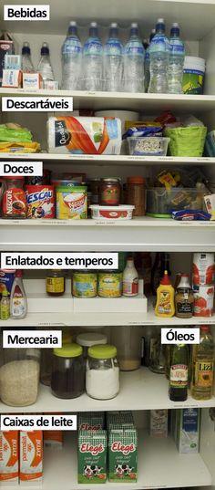 como organizar la casa, como organizar, curso de organizacion, como organizar el hogar, como organizar la cocina, como organizar el closet