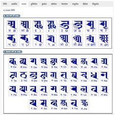 #Ranjana Lipi Barnamala reference #callijatra #calligraphy #NepalLipi #Newa