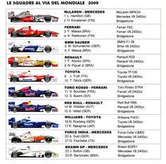 monoposto formula 1 2009 Mclaren Mercedes, Ferrari, Nascar, Bmw V8, Stock Car, Racing Events, Formula 1 Car, F1 Season, F1 Racing