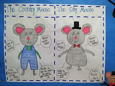 Life in First Grade: social studies