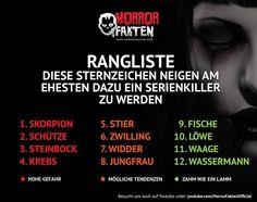 ❝Wie hoch ist bei dir die Gefahr?❞ #horrorfakten