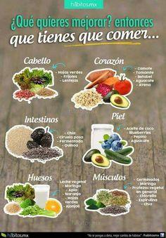 Lo que debes comer para mejorar...