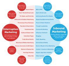 what-is-inbound-marketing.png 767×741 pixels