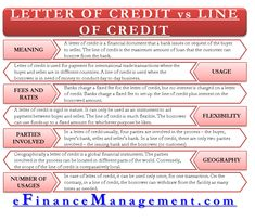 Due to the uncanny similarity in their names – many people get confused between a letter of credit and line of credit. Accounting Education, Accounting Basics, Accounting And Finance, Learn Accounting, Financial Literacy, Financial Inclusion, Stock Analysis, Budgeting Finances, Business Motivation