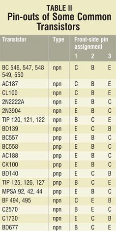 เบอทรานซิสเตอ Electronic Schematics, Electronic Parts, Electronic Engineering, Electrical Engineerin… Electronics Projects, Hobby Electronics, Electronics Components, Electronics Gadgets, Electronic Circuit Design, Electronic Parts, Electronic Engineering, Electrical Engineering, Chemical Engineering