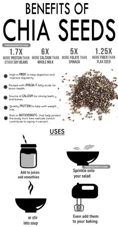 Chia seed benefit.