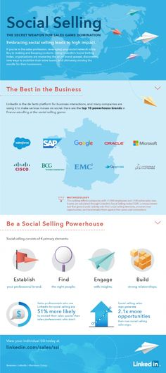 The art of social selling: learning from the best Btob, Le Social, Fun Learning, The Unit, Good Things, France, Education, Sales Prospecting, Human Resources