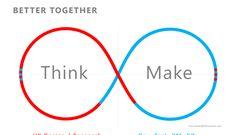The Lean UX Anti-Pattern - Cross-Functional Silos | Tendayi Viki PhD MBA | Pulse | LinkedIn