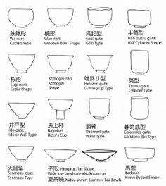 Japanese cup varieties