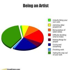 https://www.facebook.com/photo.php?fbid=814628338599835 Being an artist