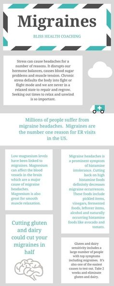 A Natural Migraine Protocol That Actually Works Dealing with migraines is horrible. Learn how you can reduce and possibly eliminate your migraines with these simple solutions. Migraine Diet, Migraine Triggers, Botox Migraine, Complex Migraine, Ocular Migraine, Headache Symptoms, Hemiplegic Migraine, Severe Headache, Massage