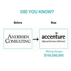 """Did you know? When Andersen Consulting ended its contract with the Andersen Accounting group in 2000, it was renamed 'Accenture'- """"accent on the future"""". Being meaningless, the new name was criticized.  #didyouknow #logodesigns #logocosts #facts #microjobssite #siteslikefiverr"""