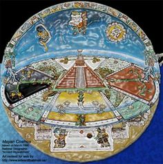 The Mayans conceived of the earth as a flat and four cornered, each angle at a cardinal point which had a color value. Description from anth235.pbworks.com. I searched for this on bing.com/images