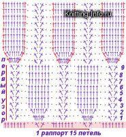 Crochet Dress Patterns - Beautiful Crochet Patterns and Knitting Patterns Granny Square Häkelanleitung, Granny Square Crochet Pattern, Crochet Stitches Patterns, Crochet Chart, Crochet Motif, Free Crochet, Stitch Patterns, Knitting Patterns, Crochet Summer