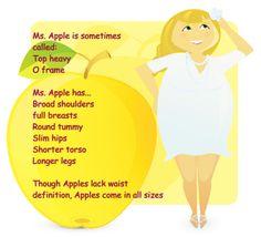 apple body shape description and tips