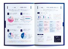 丸紅 従業員組合広報誌『μ's magazine』『CAREER DESIGN PRESS』制作 | 事例紹介 | 株式会社コンセント Yearbook Pages, Yearbook Layouts, Yearbook Design, Yearbook Spreads, Corporate Brochure Design, Brochure Layout, Brochure Template, Pamphlet Design, Booklet Design