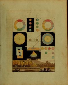 Goethe, Zur Farbenlehre, 1810