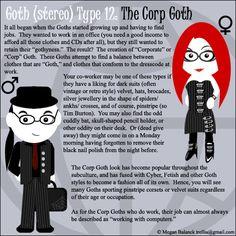 Goth Type 12: The Corp Goth by ~Trellia on deviantART    Tanto per informarti che ti ho trascinata nel darkside @_@
