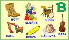 ABECEDA PÍSMENO B Alphabet, Diy And Crafts, Education, Reading, Logos, Google, Alpha Bet, Word Reading, The Reader