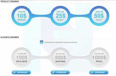 FutureNet Club – portal społecznościowy, który pozwala zarabiać | http://www.zaczac-zarabiac.pl/futurenet-zarabianie-opinie/