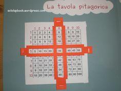 tavola-pitagorica.jpg (2816×2112)