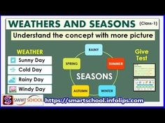 Weather and seasons for class 1 by Smart School | Weather and climate | ... Windy Day, Cold Day, Smart School, Learning Sites, Weather And Climate, Sunny Days, The Creator, Seasons, Education